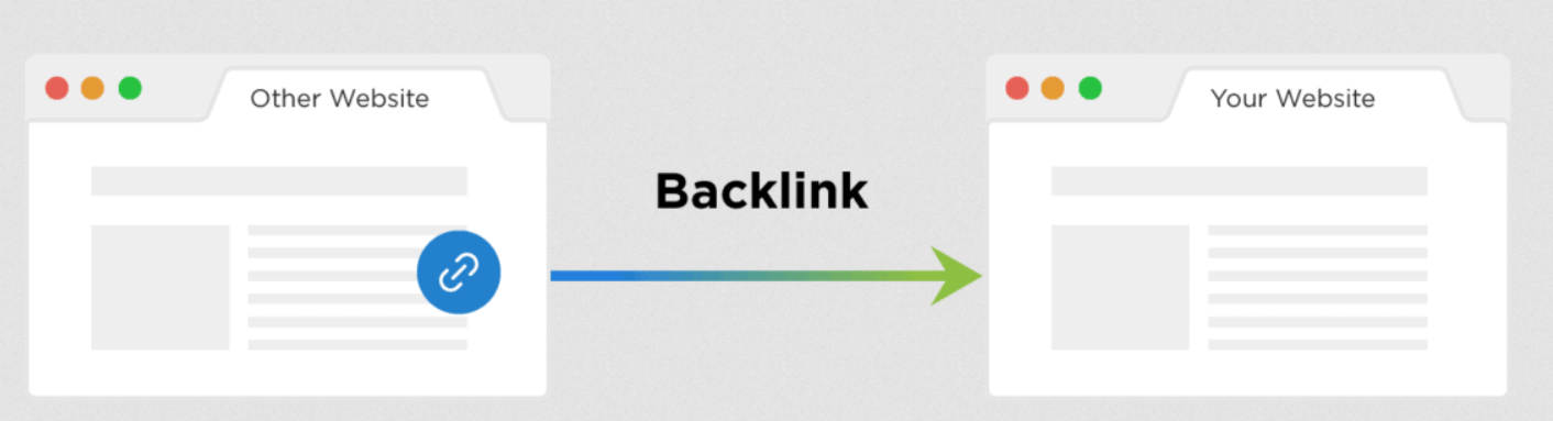 What are backlinks and why do you need them for SEO?